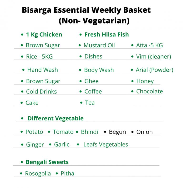 Bisarga essential weekly basket grocery and nonvege food item in banglore and kolkata